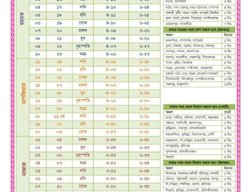 Ramadan Calendar 2021, Sehri (Sahur) Time and Iftar Time